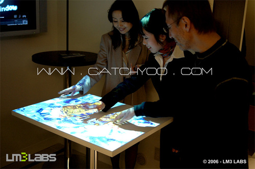 Catchyoo Interactive Table